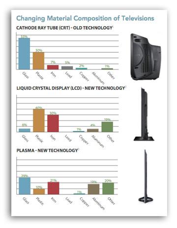2013-design-envirnment-TVs