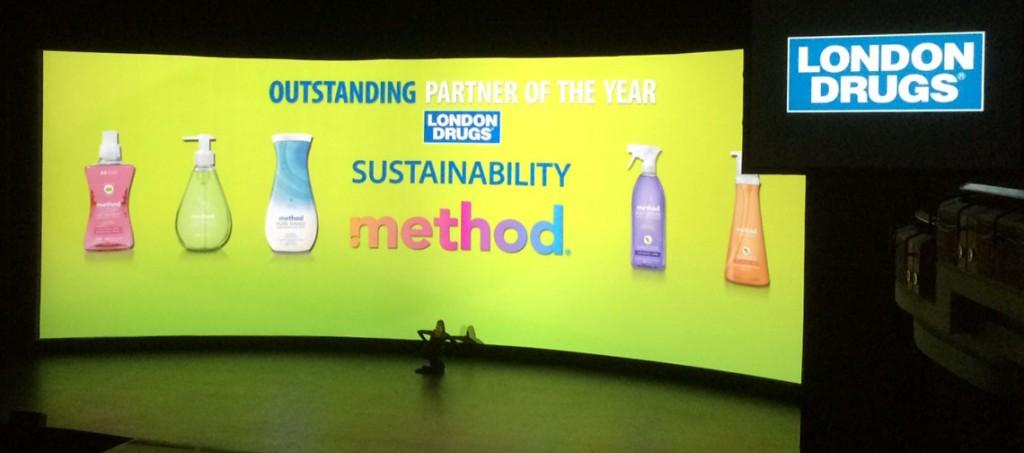 LD-sustainability-Method