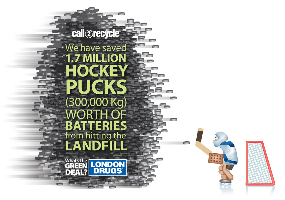 300,000Kg of batteries recycled by London Drugs